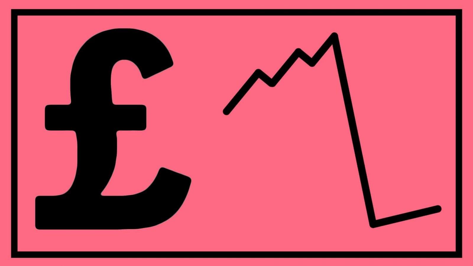 L'économie britannique : chômage en baisse et reprise de la croissance