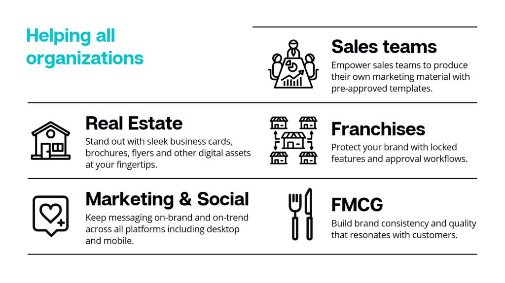 La plateforme Canva, valorisée à 4.7 milliards de dollars, lance sa plateforme d'entreprise